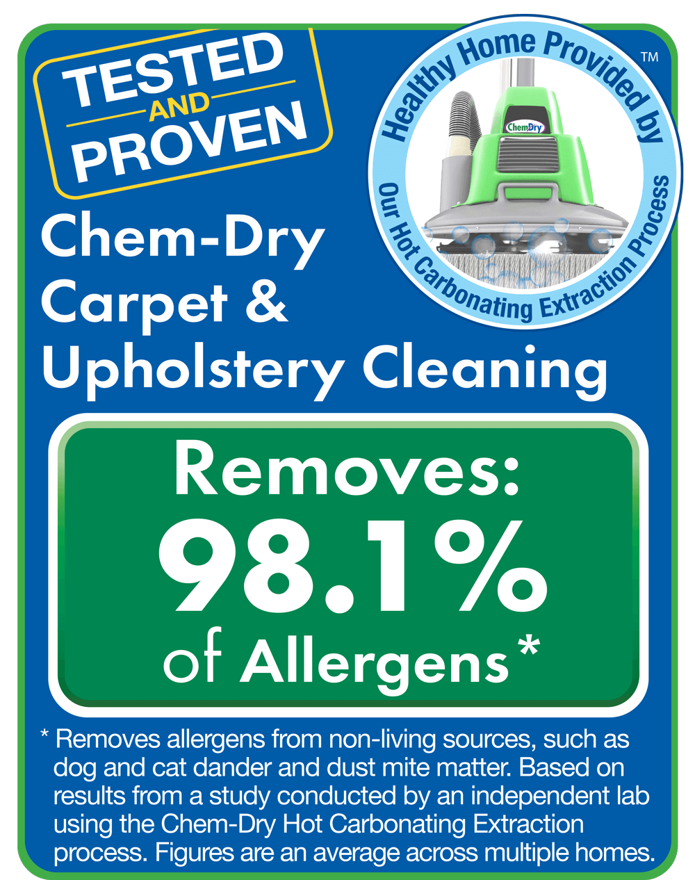 chem dry removes 98% of allergens and 89% of airborne bacteria in newhall carpet cleaning